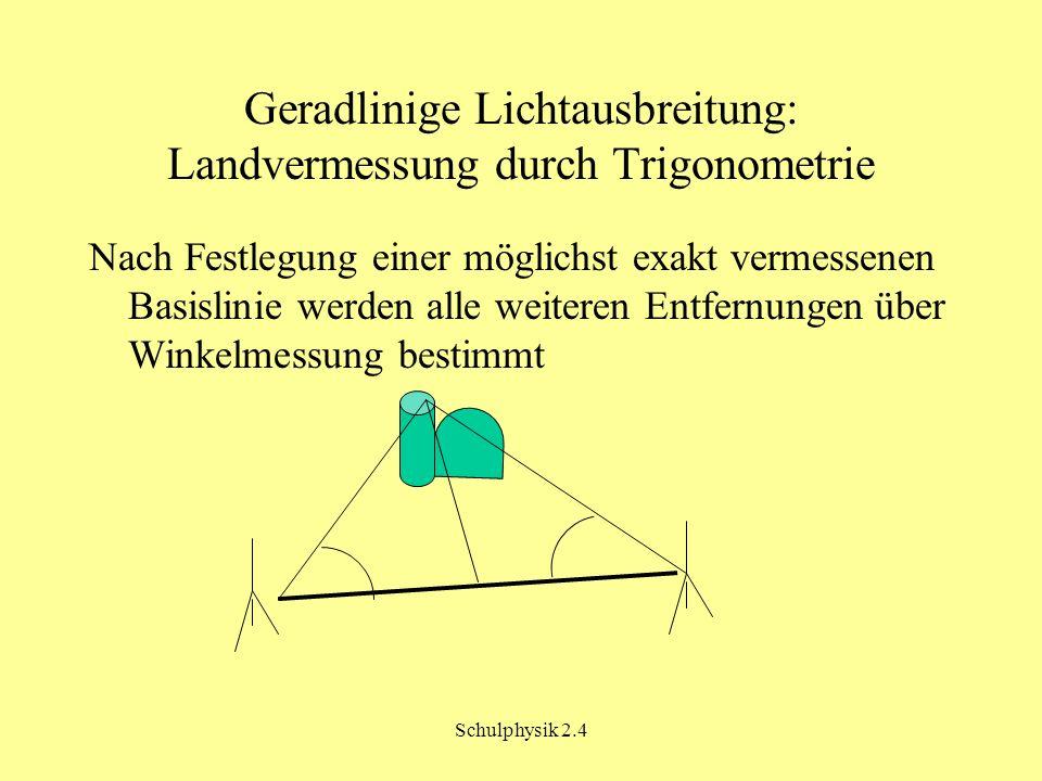 Geradlinige Lichtausbreitung: Landvermessung durch Trigonometrie