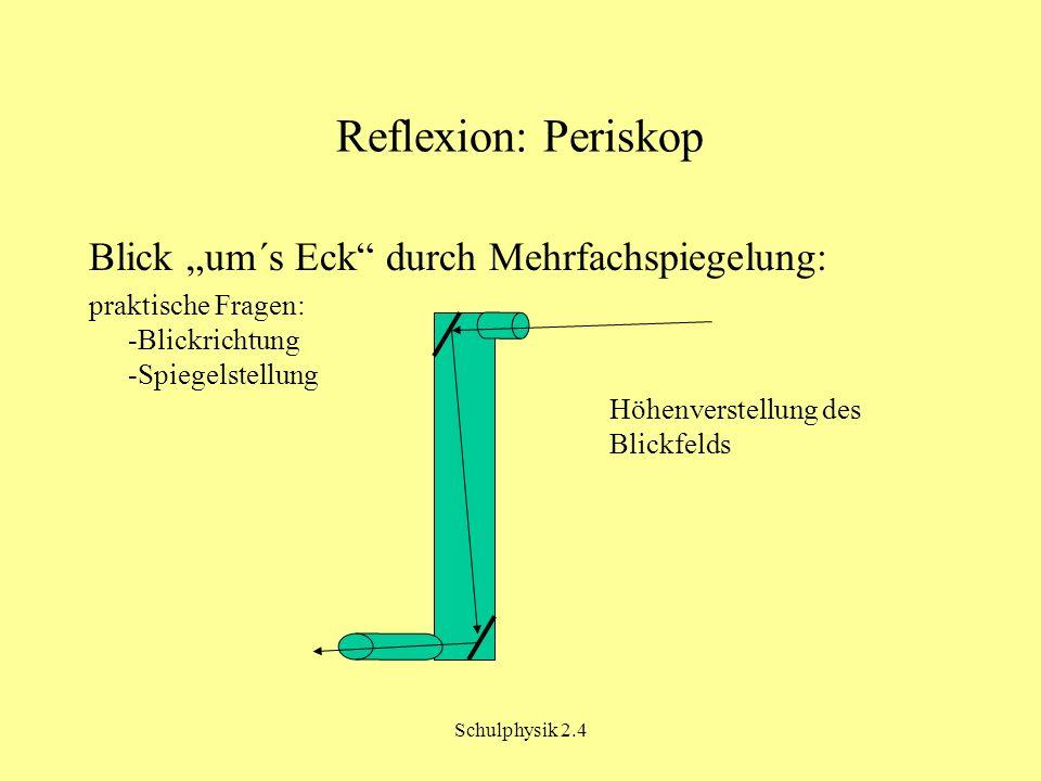 """Reflexion: Periskop Blick """"um´s Eck durch Mehrfachspiegelung:"""