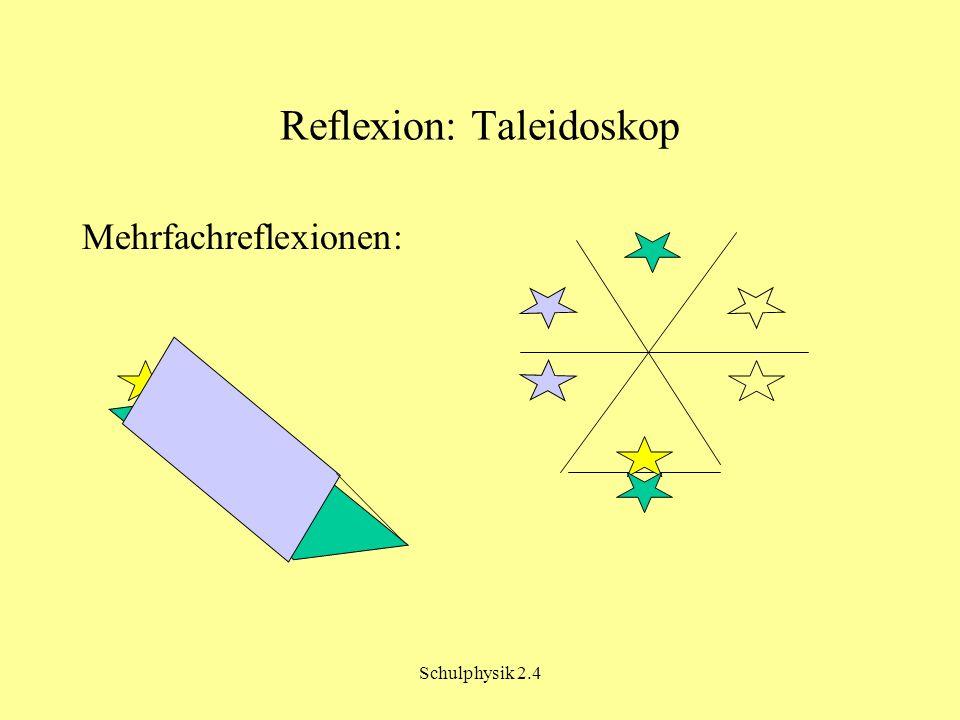 Reflexion: Taleidoskop