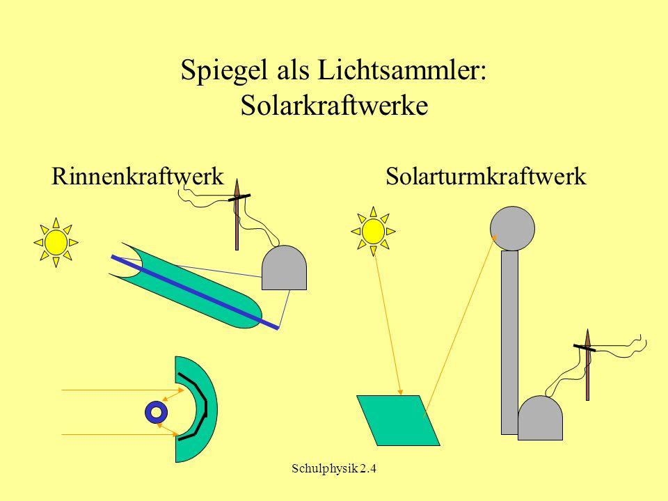 Spiegel als Lichtsammler: Solarkraftwerke