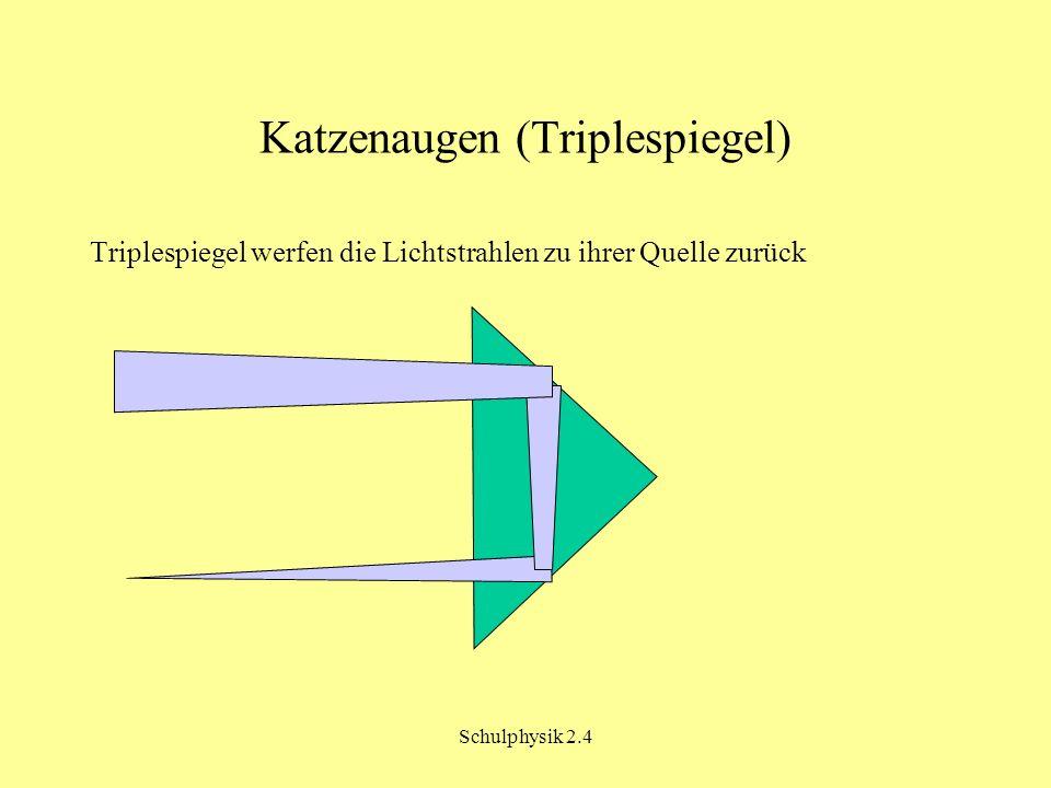 Katzenaugen (Triplespiegel)