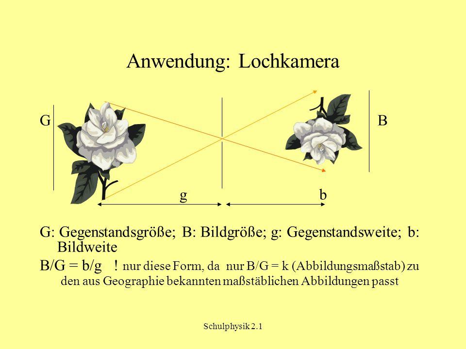 Anwendung: Lochkamera