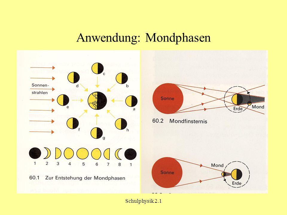 Anwendung: Mondphasen