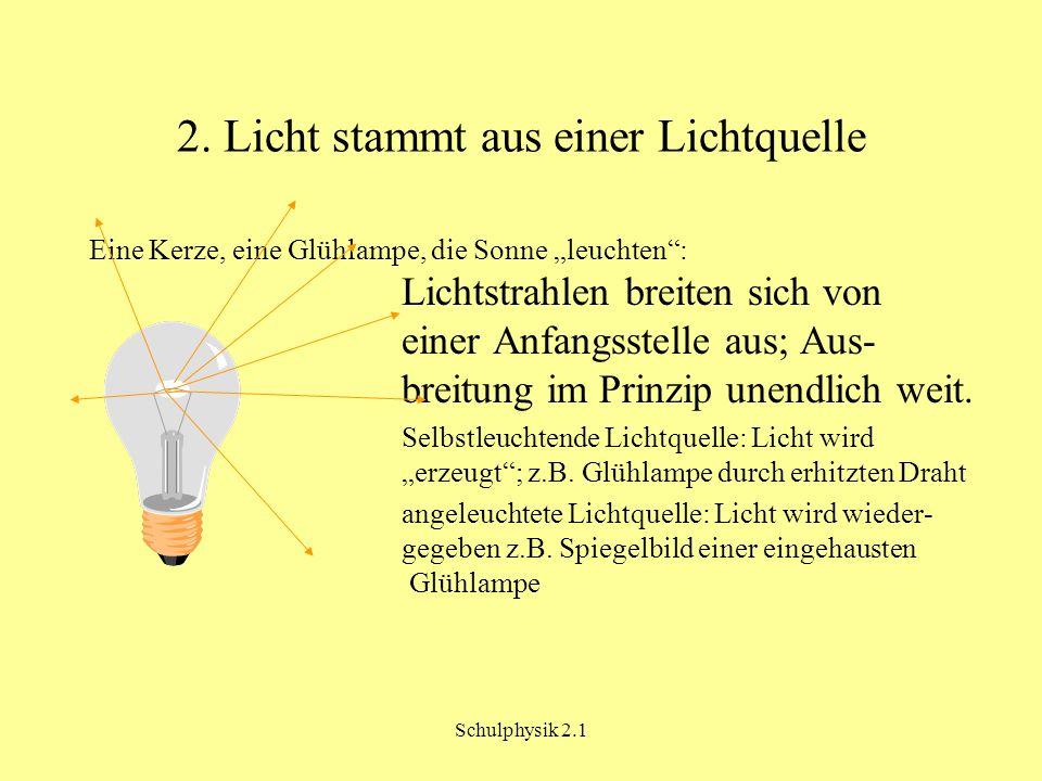Schön Glühbirne Schaltplan Galerie - Elektrische Schaltplan-Ideen ...