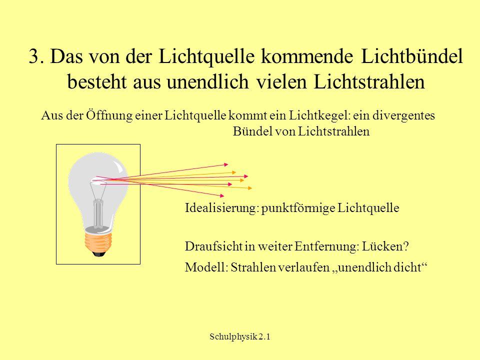 3. Das von der Lichtquelle kommende Lichtbündel besteht aus unendlich vielen Lichtstrahlen