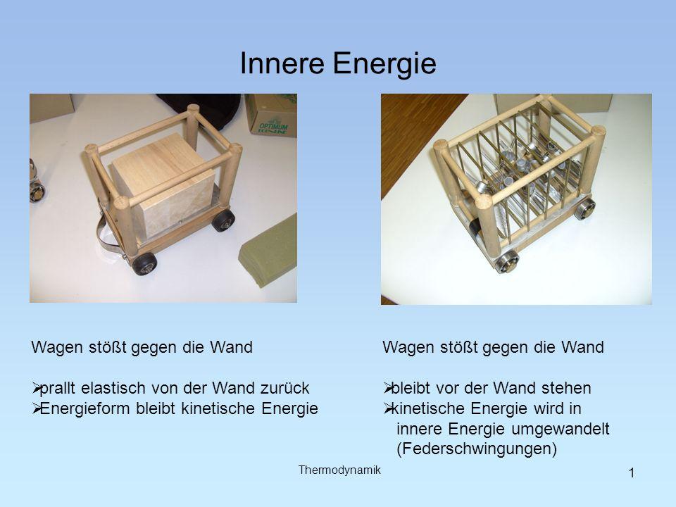Innere Energie Wagen stößt gegen die Wand