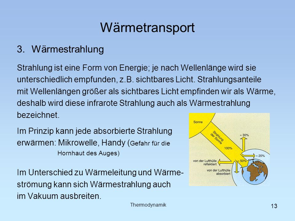 Wärmetransport 3. Wärmestrahlung