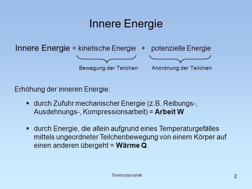 Innere Energie Innere Energie = kinetische Energie + potenzielle Energie. Bewegung der Teilchen.