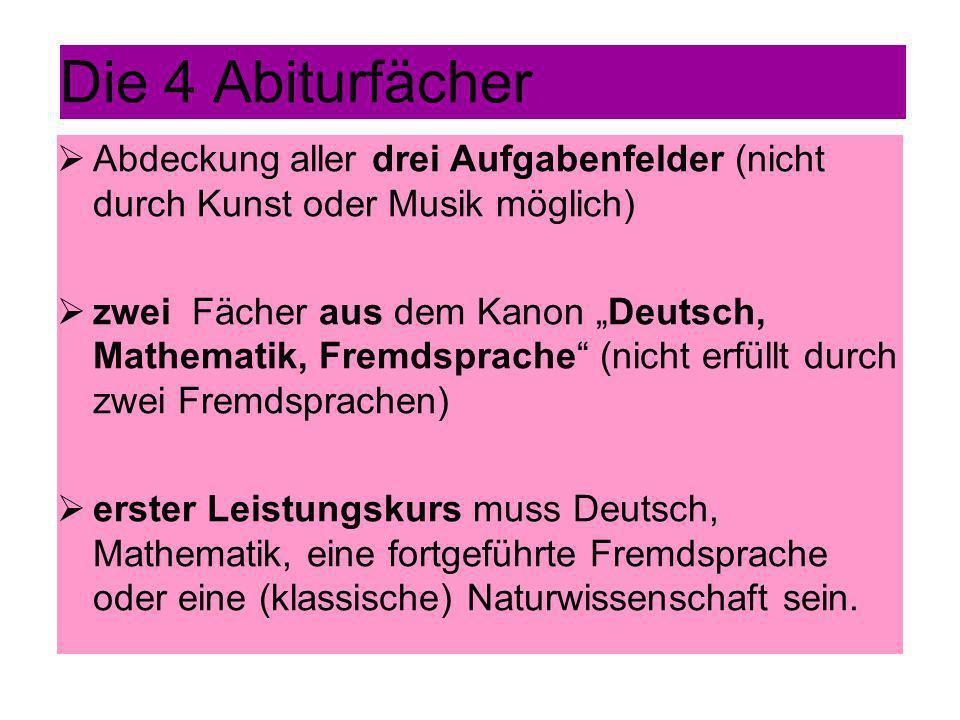 Die 4 AbiturfächerAbdeckung aller drei Aufgabenfelder (nicht durch Kunst oder Musik möglich)