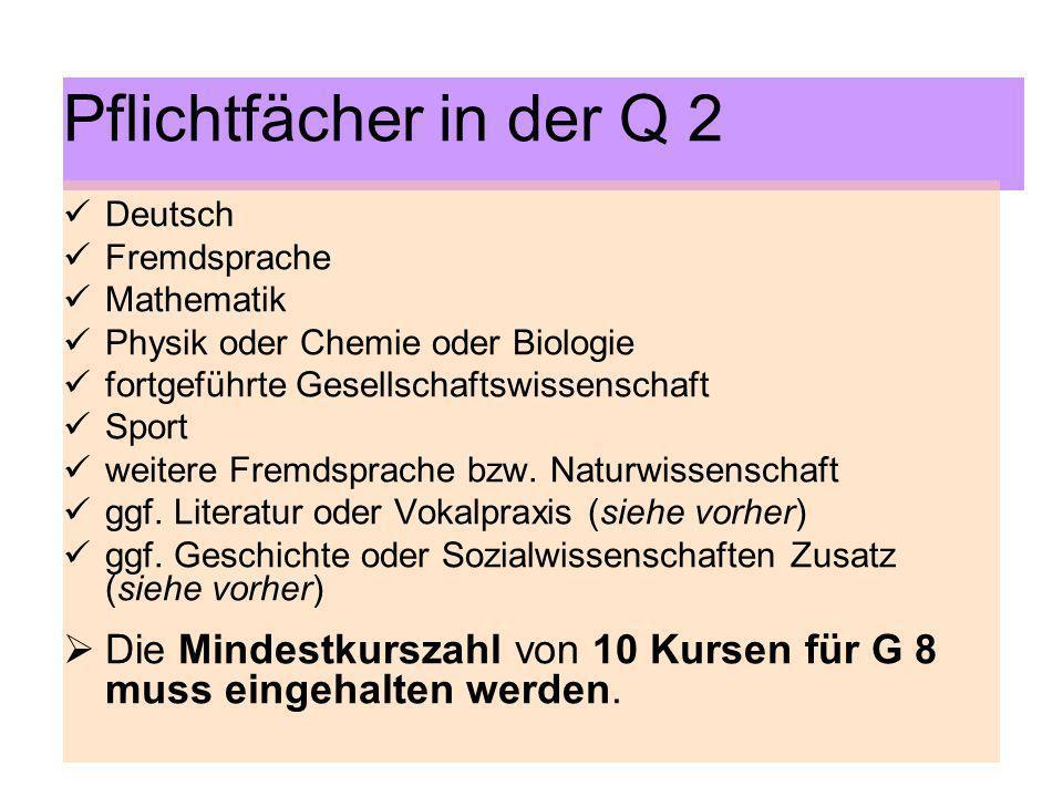 Pflichtfächer in der Q 2 Deutsch. Fremdsprache. Mathematik. Physik oder Chemie oder Biologie. fortgeführte Gesellschaftswissenschaft.