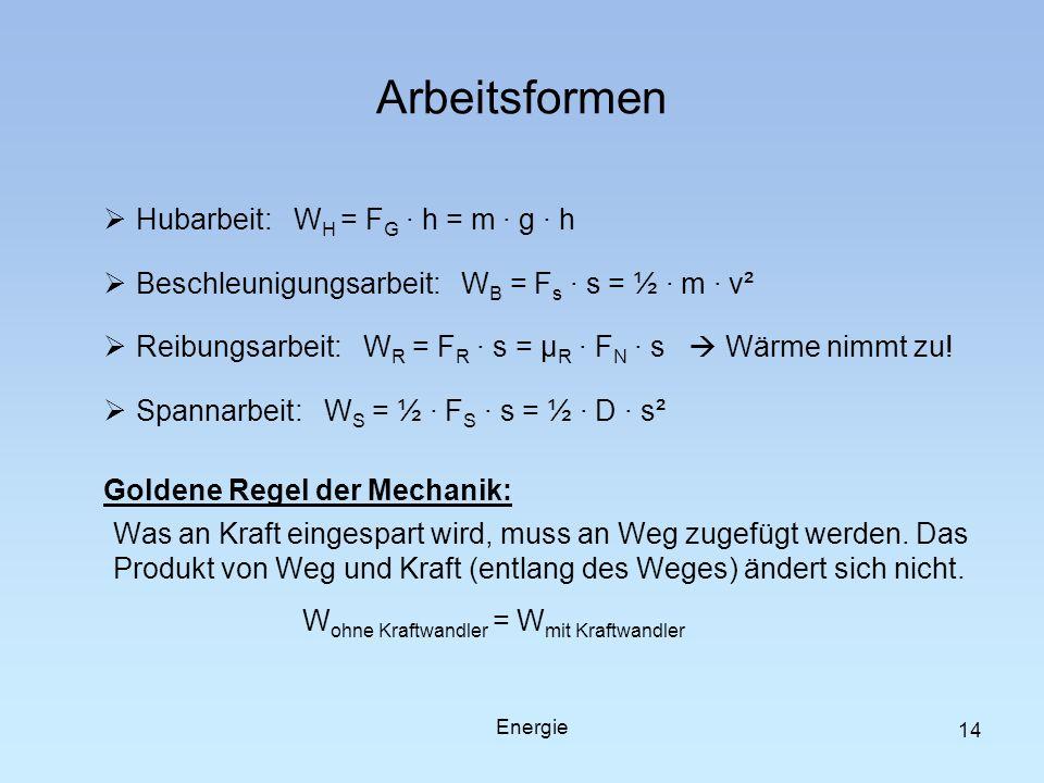 Arbeitsformen Hubarbeit: WH = FG · h = m · g · h