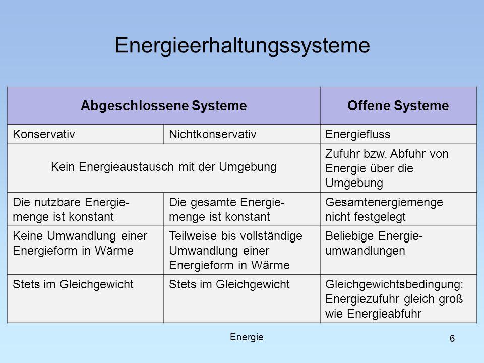 Energieerhaltungssysteme