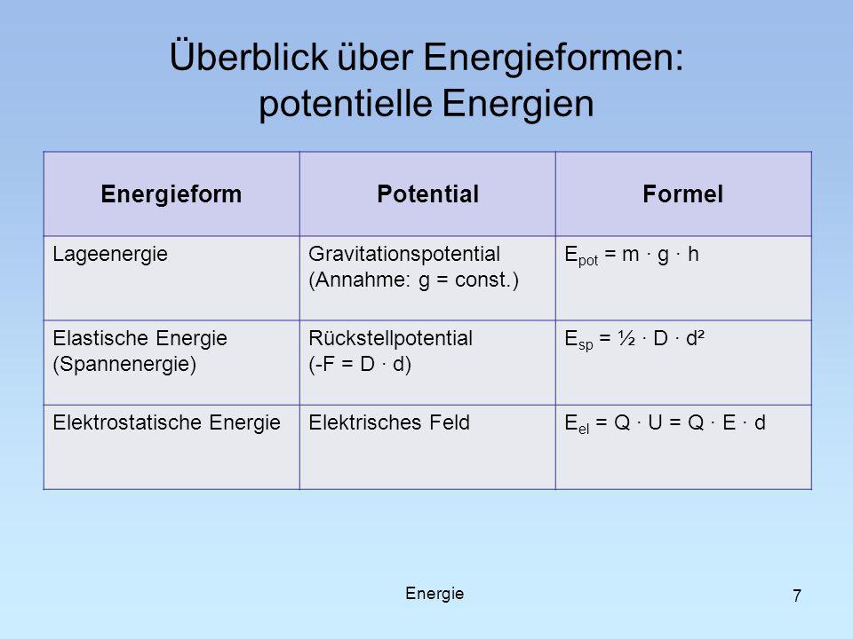 Überblick über Energieformen: potentielle Energien