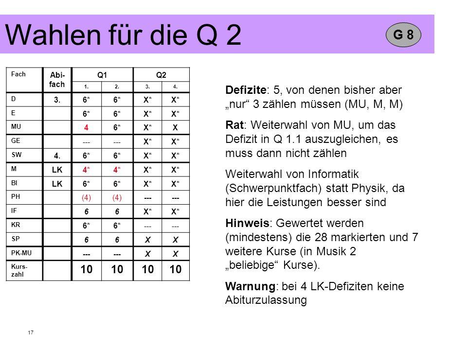 Wahlen für die Q 2 G 8. Fach. Abi-fach. Q1. Q2. 1. 2. 3. 4. D. 6* X* E. MU. 4. X. GE.