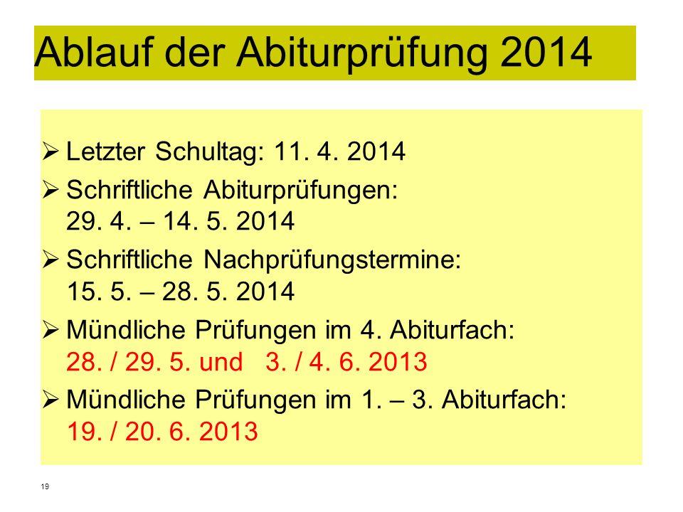 Ablauf der Abiturprüfung 2014