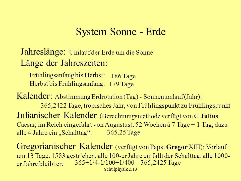 System Sonne - Erde Jahreslänge: Umlauf der Erde um die Sonne