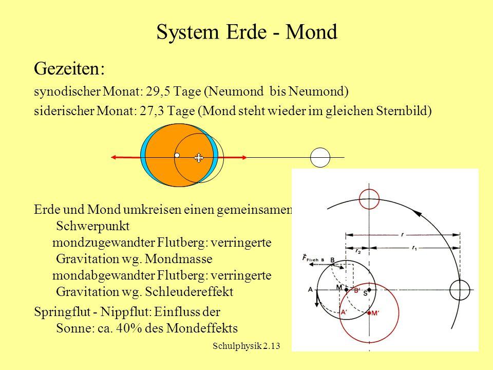 System Erde - Mond Gezeiten: