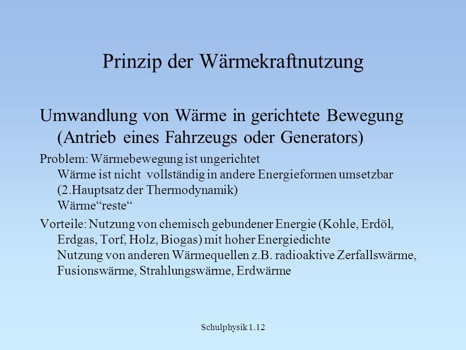 Prinzip der Wärmekraftnutzung