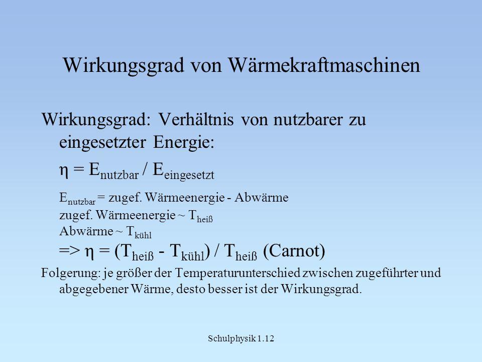 Wirkungsgrad von Wärmekraftmaschinen