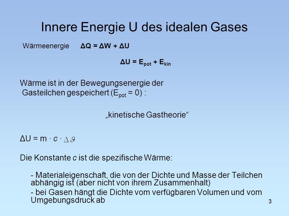 Innere Energie U des idealen Gases