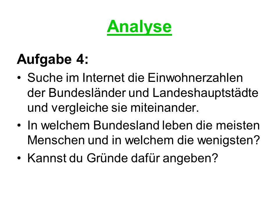 Analyse Aufgabe 4: Suche im Internet die Einwohnerzahlen der Bundesländer und Landeshauptstädte und vergleiche sie miteinander.
