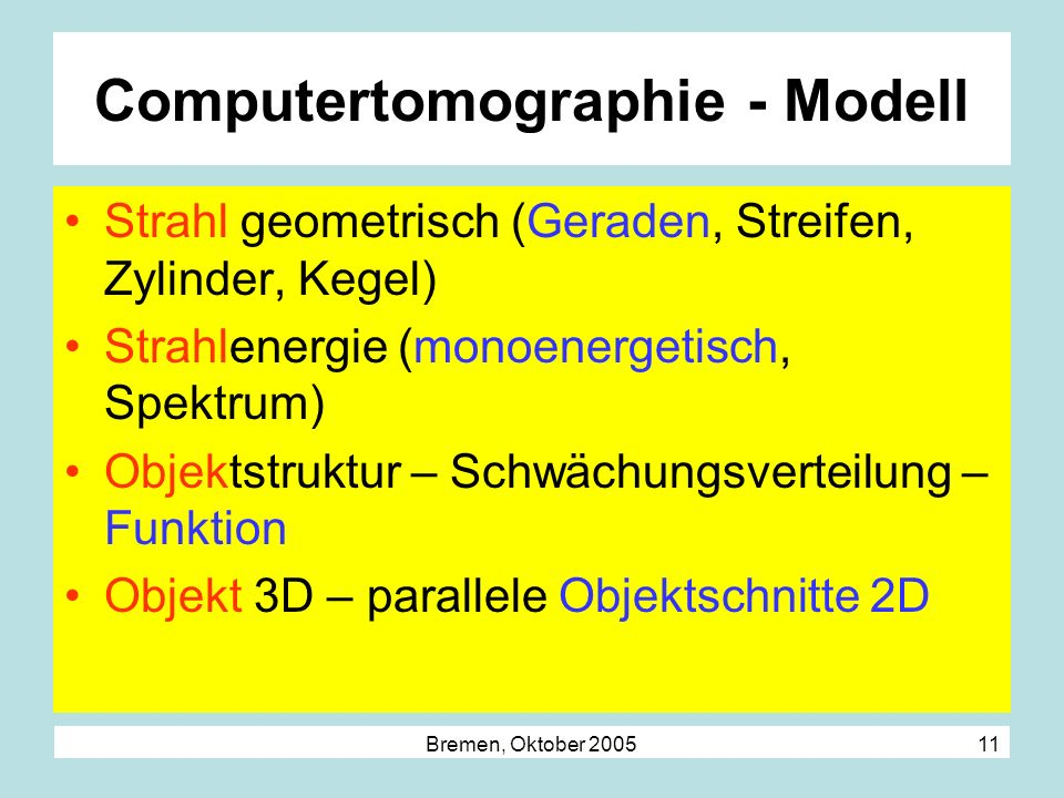 Computertomographie - Modell