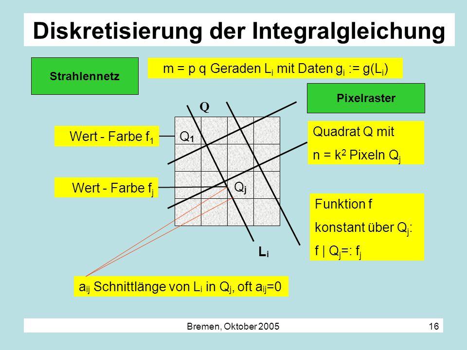 Diskretisierung der Integralgleichung