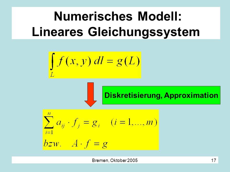 Numerisches Modell: Lineares Gleichungssystem
