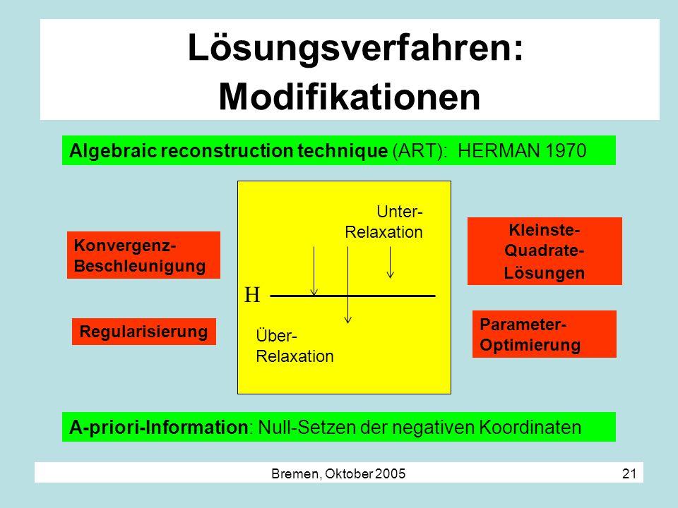 Lösungsverfahren: Modifikationen