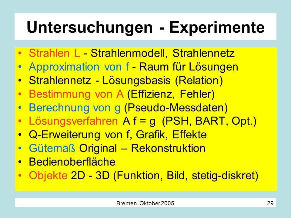 Untersuchungen - Experimente