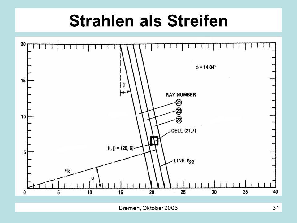 Strahlen als Streifen Bremen, Oktober 2005