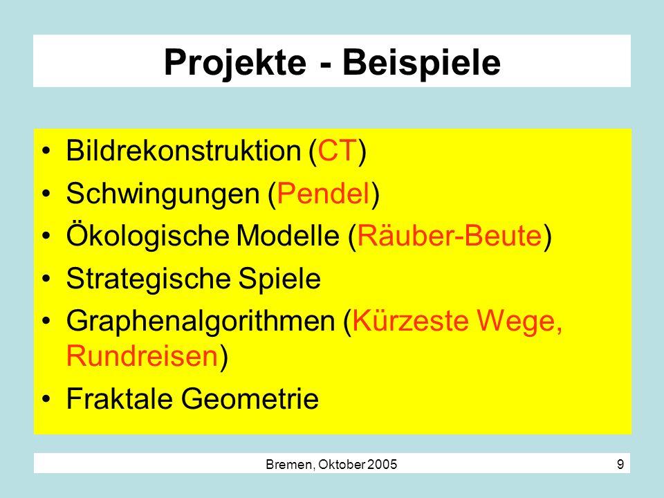 Projekte - Beispiele Bildrekonstruktion (CT) Schwingungen (Pendel)