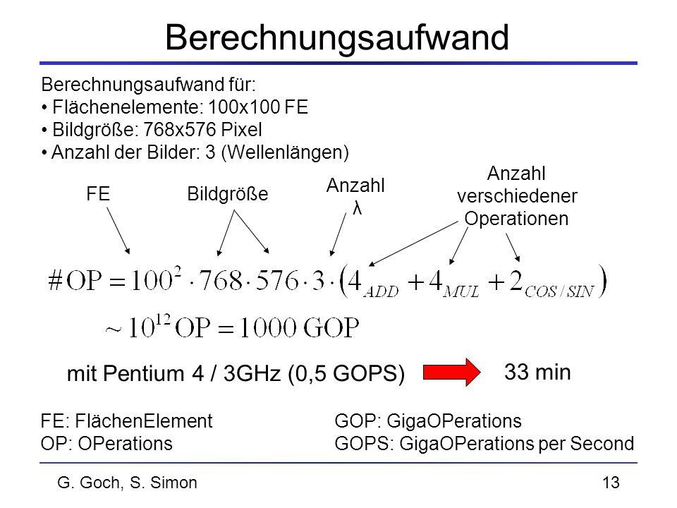 Berechnungsaufwand mit Pentium 4 / 3GHz (0,5 GOPS) 33 min