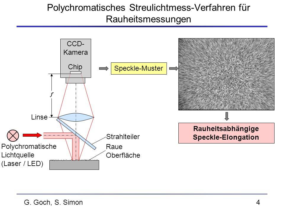 Polychromatisches Streulichtmess-Verfahren für Rauheitsmessungen