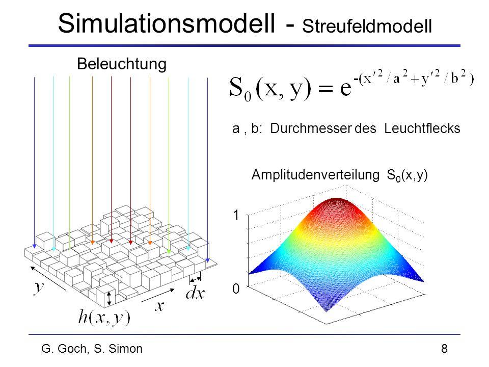 Simulationsmodell - Streufeldmodell