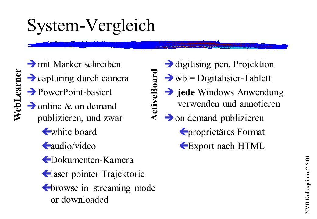 System-Vergleich mit Marker schreiben capturing durch camera