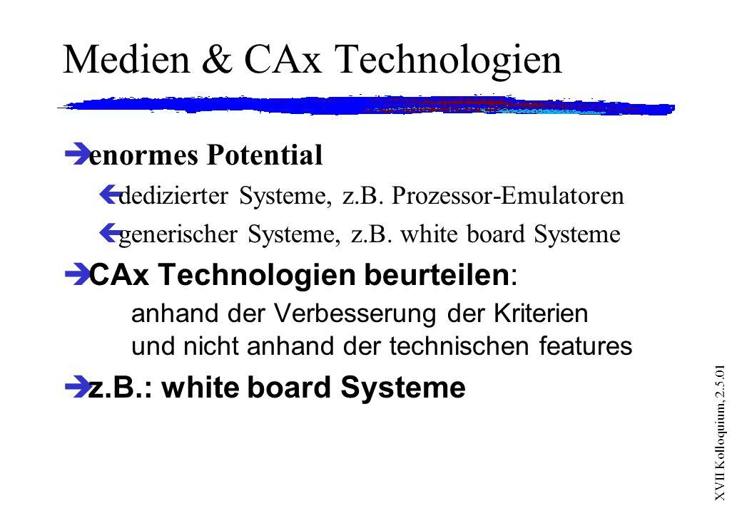 Medien & CAx Technologien