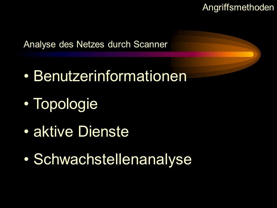 Benutzerinformationen Topologie aktive Dienste Schwachstellenanalyse