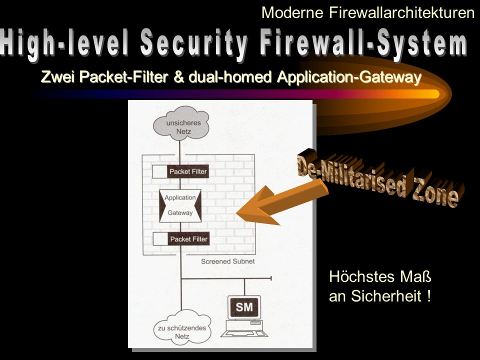 High-level Security Firewall-System