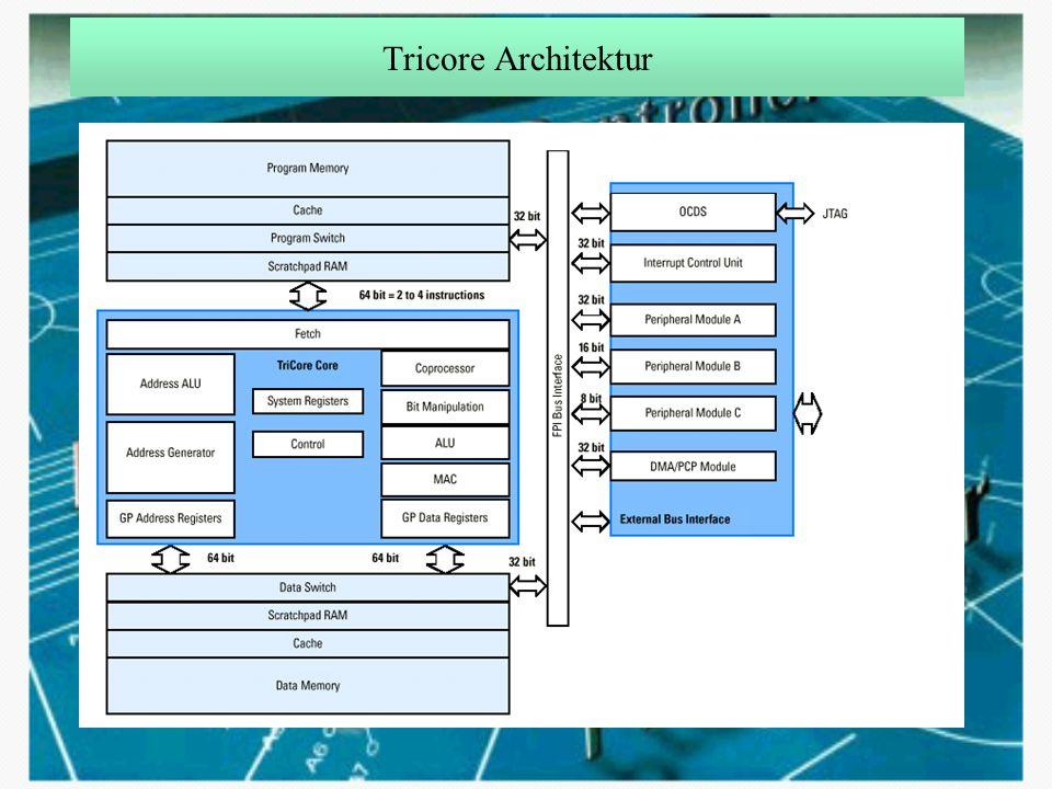 Tricore Architektur