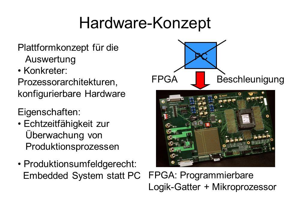 Hardware-Konzept Plattformkonzept für die Auswertung Konkreter: