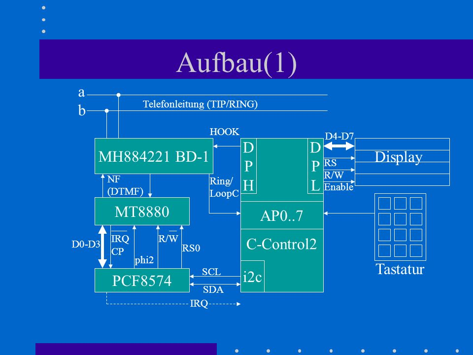Aufbau(1) a b MH884221 BD-1 MT8880 PCF8574 C-Control2 D P L H i2c
