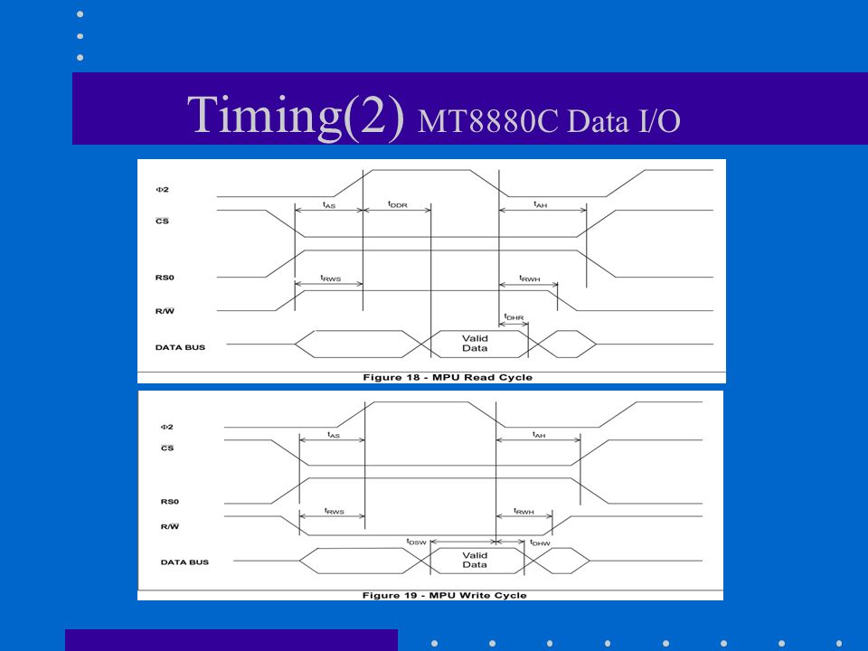 Timing(2) MT8880C Data I/O