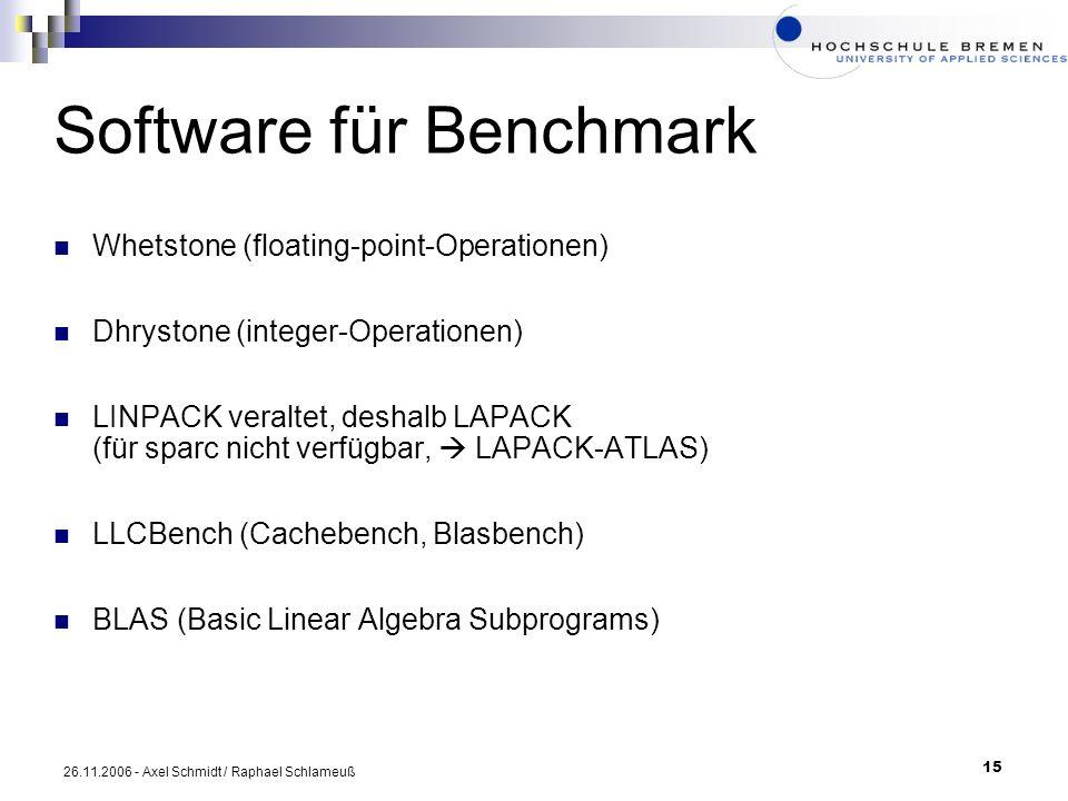 Software für Benchmark
