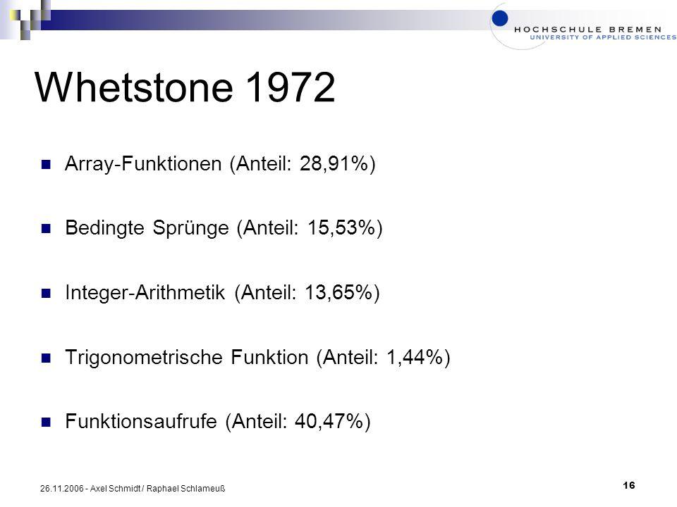 Whetstone 1972 Array-Funktionen (Anteil: 28,91%)
