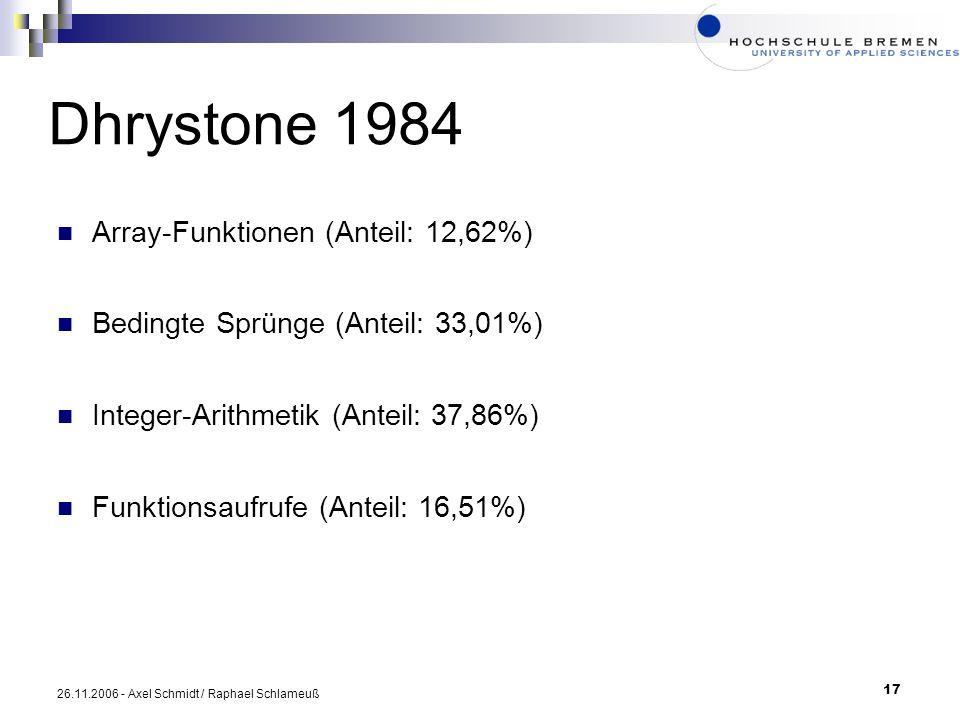Dhrystone 1984 Array-Funktionen (Anteil: 12,62%)