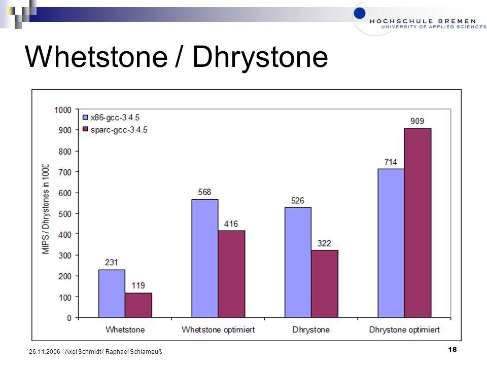 Whetstone / Dhrystone 26.11.2006 - Axel Schmidt / Raphael Schlameuß