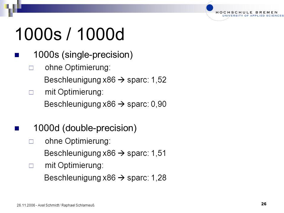 1000s / 1000d 1000s (single-precision) 1000d (double-precision)