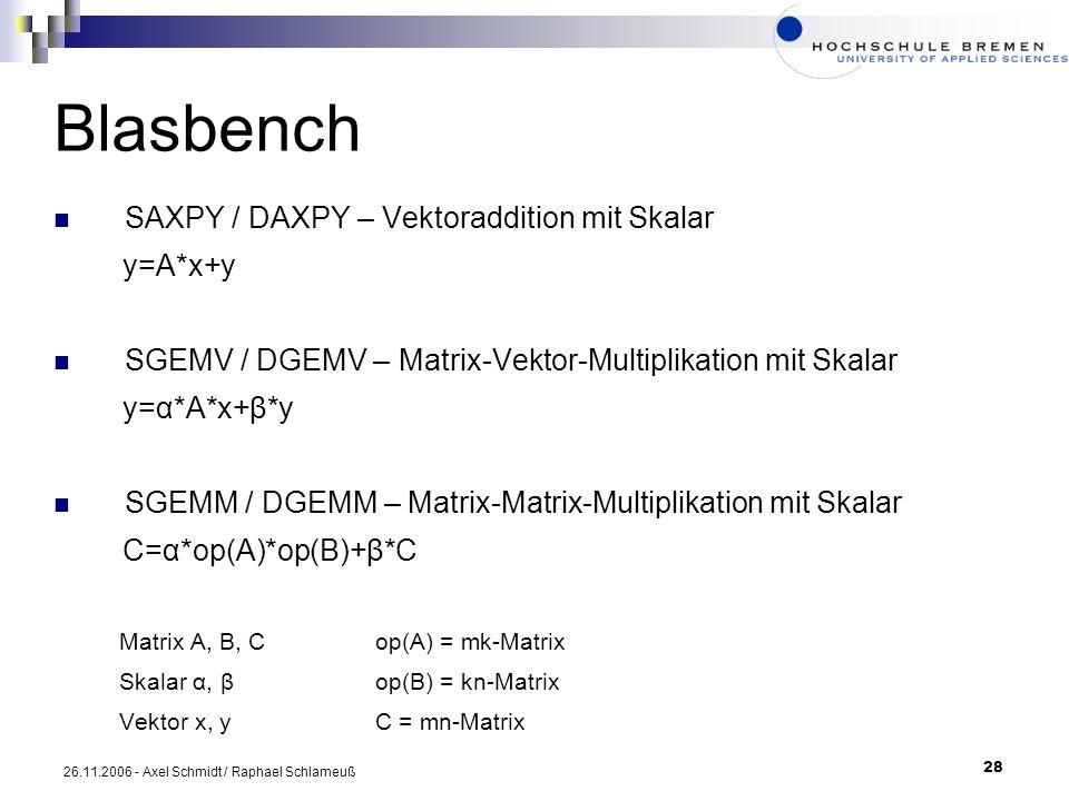 Blasbench SAXPY / DAXPY – Vektoraddition mit Skalar y=A*x+y