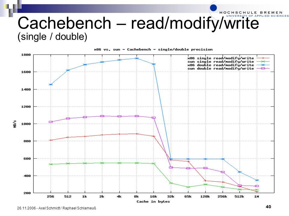 Cachebench – read/modify/write (single / double)